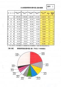 %e5%9c%a8%e7%95%99%e5%a4%96%e5%9b%bd%e4%ba%ba%e3%81%ae%e6%8e%a8%e7%a7%bb